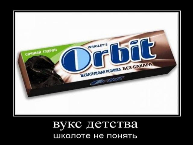 Картинка Орбит
