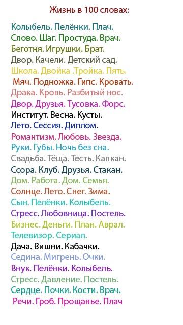Картинка Жизнь В 100 Словах